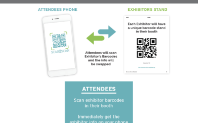 Photo Booth Expo Free Scan2ScanApp